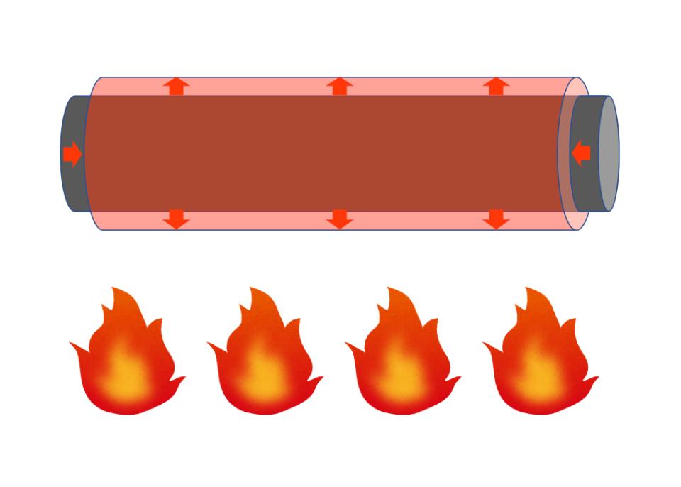 負の熱膨張を持つ理由のイメージ図
